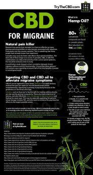 migraine cbd tricks